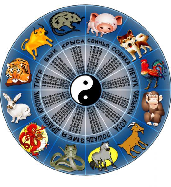 бывает картинки все животные по гороскопу любителей