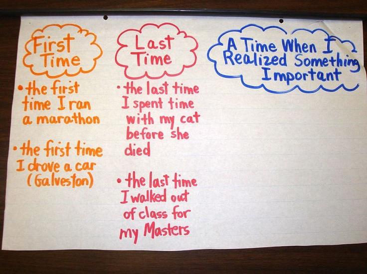 narrative topic ideas