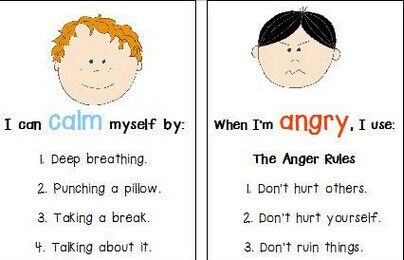 Anger Management for Children - New Kids Center