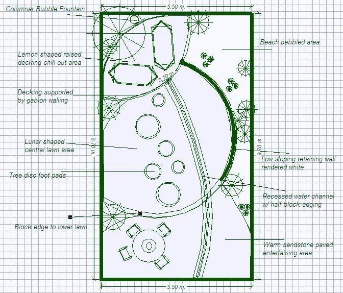 Thin Garden Design: 138 Best Images About Long Thin Pretty Garden On Pinterest