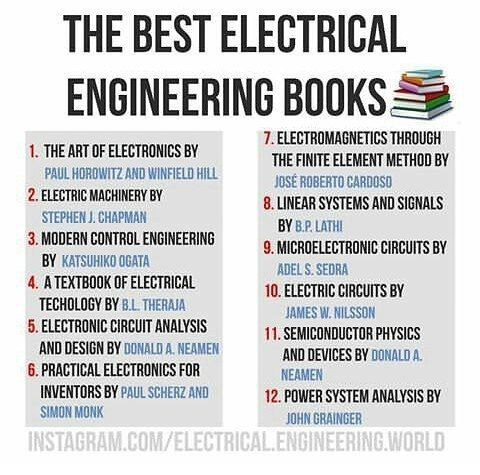 Best 25 automotive engineering ideas on pinterest car engine them know comment your thoughts double tap tag ur mechanical engineer buddies follow us to see and learn more and best pictorial stuff about mechanical fandeluxe Choice Image
