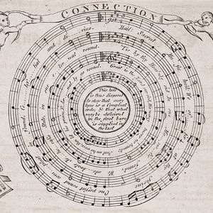"Musical score for the song ""Connection"", 1794 Frontispiece to The Continental Harmony (1794), a book by William Billings containing dozens of psalm anthems and hymns'Billings was a prominent early American choral composer. This illustration represents the score for the tune Connection as a four-stave, circular piece of music, which starts at the top of the outermost ring and works its way to the centre'"