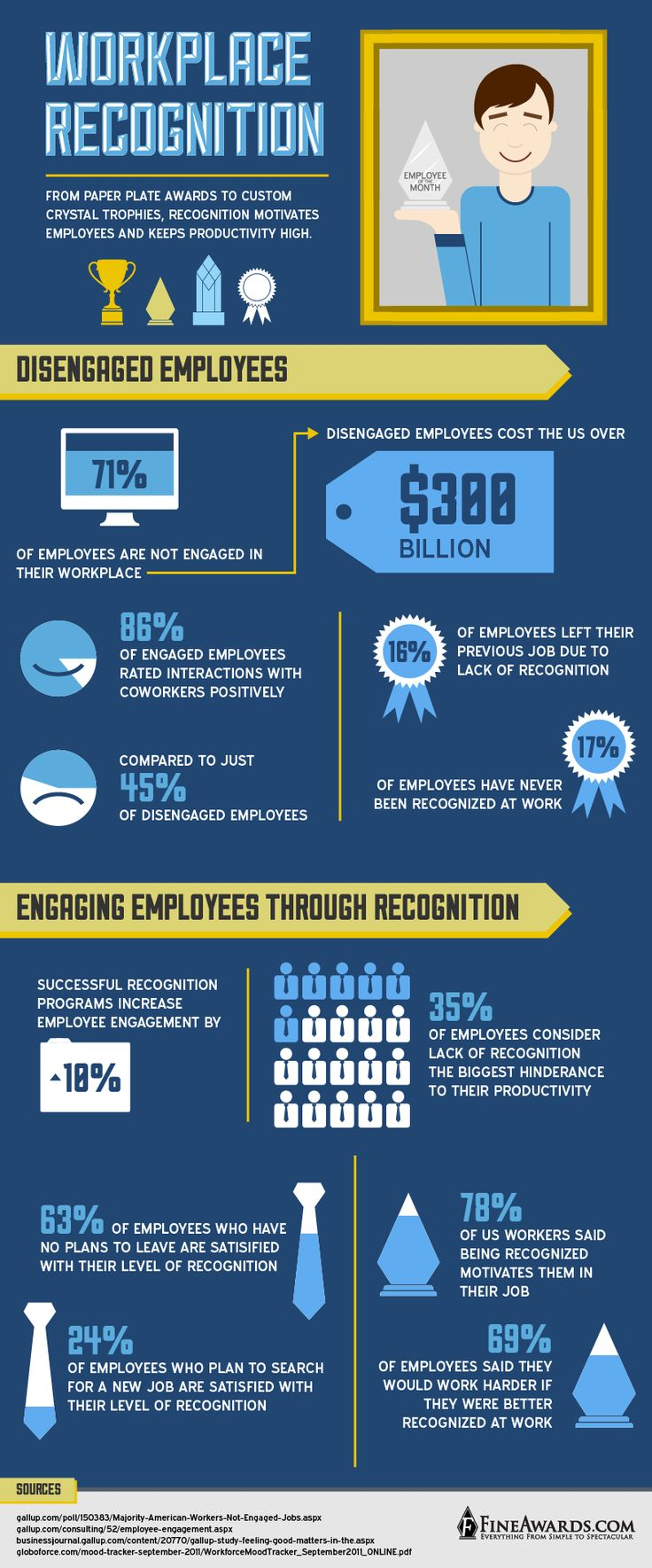 a discussion on the importance of being a military leader for motivating employees Motivation is a very important for an organization because of the following benefits it provides: puts human resources into action every concern requires physical, financial and human resources to accomplish the goals.