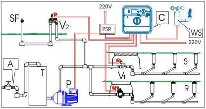 Basic+Sprinkler+System | Commissioning of automatic irrigation system