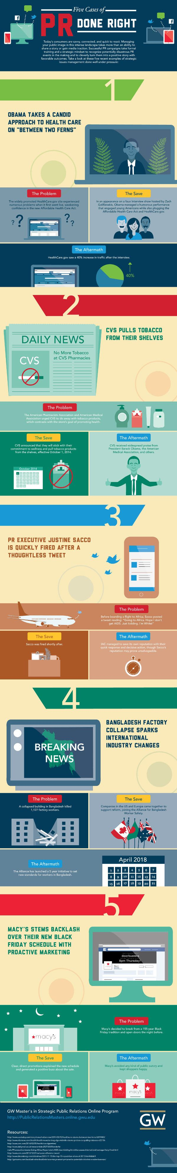 5 cases of PR done right: This infographic highlights great examples of public relations campaigns and responses that bode well for the brands they represented.