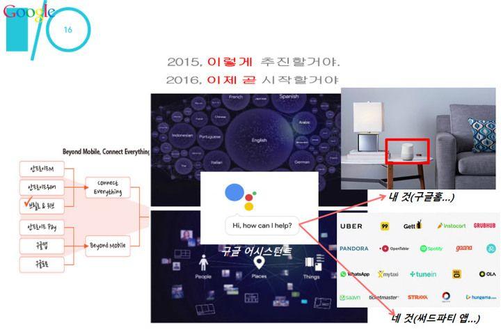 [구글I/O, 애플WWDC, CES] 등의 의미와 활용 | 지난 5월  구글 개발자대회 [구글I/O 2016]이 열렸습니다.  인공지능 기술 '구글 어시스턴트' 스마트홈 허브 '구글홈' 가상현실플랫폼 '데이드림' 등이  소개됐는데요, 이들은 모두 올해 전후로  실제 상용화 준비를 하고 있습니다.  [구글 I/O 2015]가  구글의 미래방향성을  공표하는 자리였다면,   [구글 I/O 2015] 키워드 정리