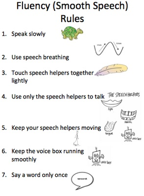 Fluency (Smooth Speech) Rules-free download from If Only I Had Super Powers. Pinned by SOS Inc. Resources @sostherapy.