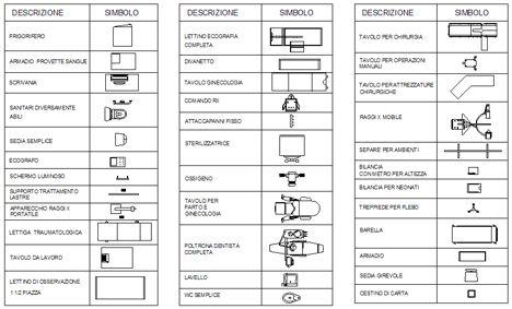 Equipement médical - Outils de diagnostic dwg