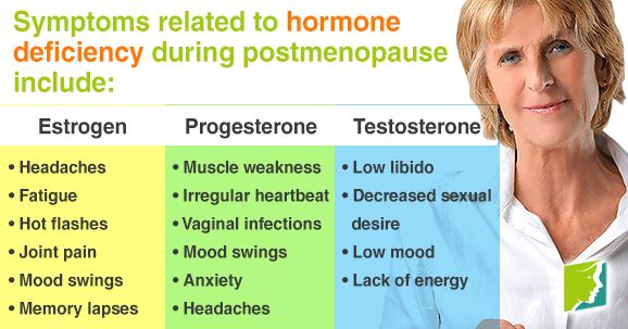 Menopause symptoms usually dissipate by postmenopause, but some symptoms may persist. Click here to learn more about hormones during postmenopause.