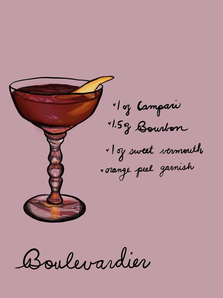 Boulevardier | boulevardier Recipe | Negroni variant | Classic cocktails |  cocktail Art | Minimalist Home