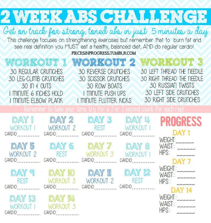 I designed this workout to be printable so you can save it and fill it out every day! It's a quick jump start meant to get you into a regular strength training routine. While this is a fantastic and challenging addition to your workout, remember that it is just an addition and to have visible results you need to do cardio and eat a healthy diet. Need some ideas for what to eat? Go here! For more at home exercise plans go here! :)
