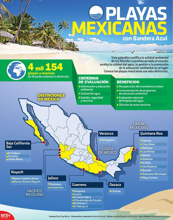 ¿Sabes que significa la bandera azul en algunas playas mexicanas? Entérate en la #Infographic