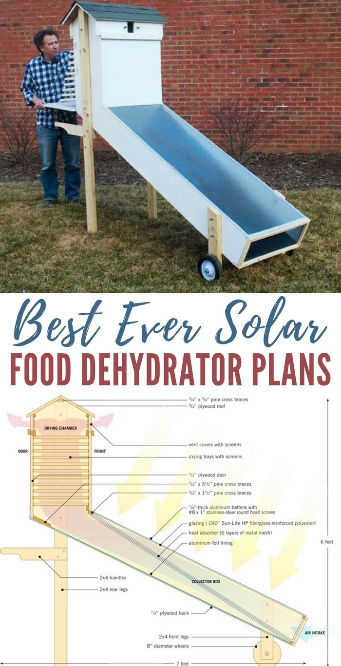 Best Ever Solar Food Dehydrator Plans Food Dehydrator