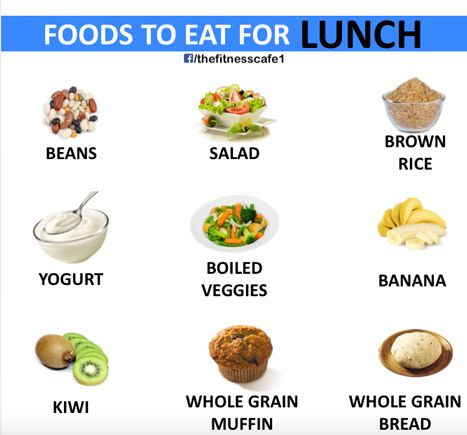 Foods to eat for Lunch