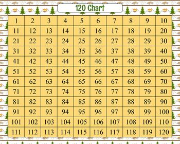 Camping Themed 120 Chart | for my classroom | Pinterest | 120 chart, Chart  and Classroom