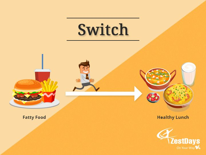 From a lunch that's low on taste and high on calories to one that's the exact opposite. Our in-house nutritionist and expert chefs are standing by to make your lunch-times something to truly look forward to.For more info call us at +91-7065203179 or mail us at info@zestdays.com #superbreakfast #eathealthy #breakfastinbed #lunchbreak #healthylunch #superfood #homedelivery #lunchfood #lunchfoodstuffs #goodlunch #bestlunch #bestlunchever #bestfoodever #breakfast #food #lowcal #BestFood…