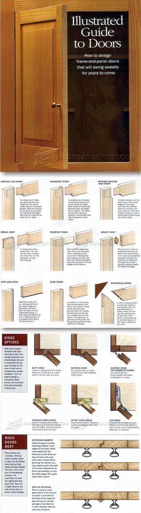 Frame and Panel Construction - Cabinet Door Construction Techniques | WoodArchivist.com