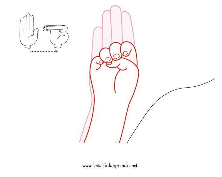Souvent Les 242 meilleures images du tableau #French #sign #Language #LSF  HC55