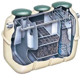 GEE > Plantas de Tratamiento de Aguas Residuales Urbanas