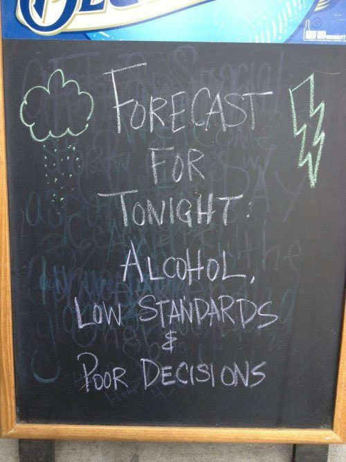 Forecast for tonight. expect similar conditions until further notice.