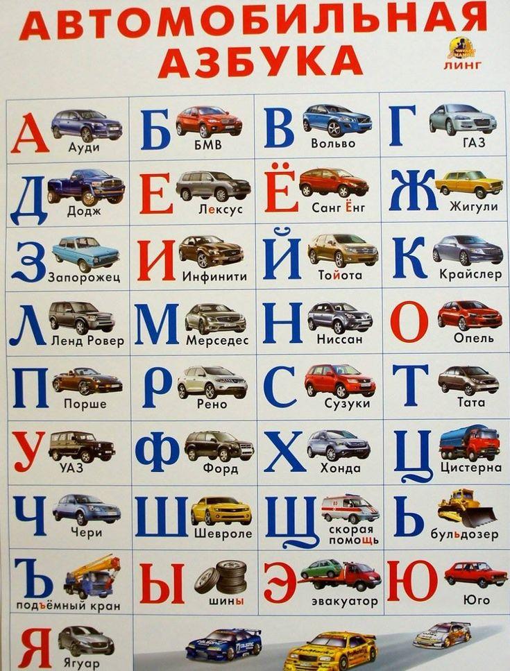 машины по алфавиту с картинками гуэль представляет собой