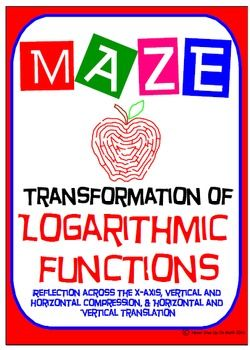 """This product is a good review of """"Transformation of Logarithmic Functions"""" where a Logarithmic Parent Function is given (with any base) with a description of a specific transformation. Student would need to apply such description to the parent and find the notation of the new function."""