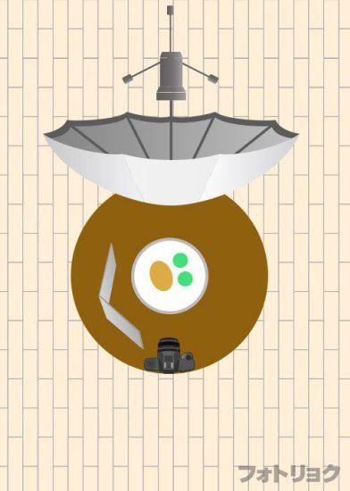 スチレンボードの置き方は今回はこんな感じ。  自宅で撮られる場合はこれで十分だと思います。  なにか強めのライトを料理の後ろに置いて、スチレンボードを料理の手前に置くだけで美味しそうな料理が撮れます。
