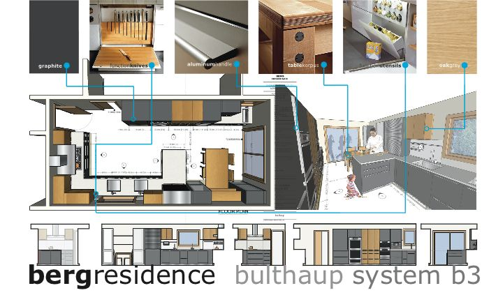 Examples Of Sketchup Layouts