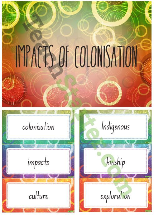 Impacts of Colonisation – History Word Wall Vocabulary Teaching Resource