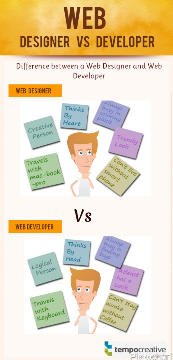 Web Designer Vs Web Developer - clearly I'm more of a developer