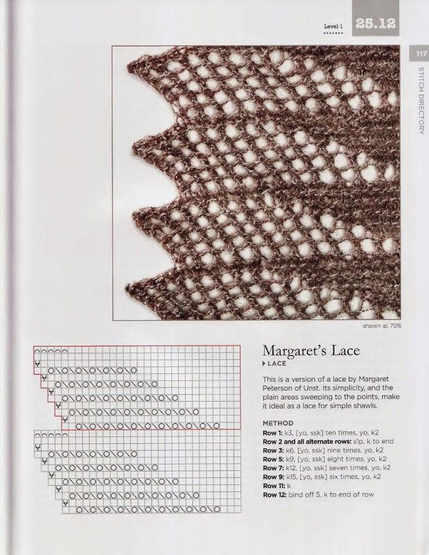 Margaret's Lace ~~ Edging ~~ узор
