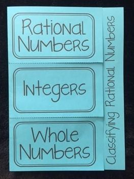6th (2)  Number and operations. The student applies mathematical process standards to represent and use rational numbers in a variety of forms. The student is expected to: (A)  classify whole numbers, integers, and rational numbers using a visual representation such as a Venn diagram to describe relationships between sets of numbers. This is related because the students are classifying the different types of numbers. I would use this in the explain portion of a 5E lesson about numbers