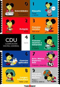 La CDU en los currículos escolares http://dpto.educacion.navarra.es/publicaciones/pdf/cdu_cas.pdf
