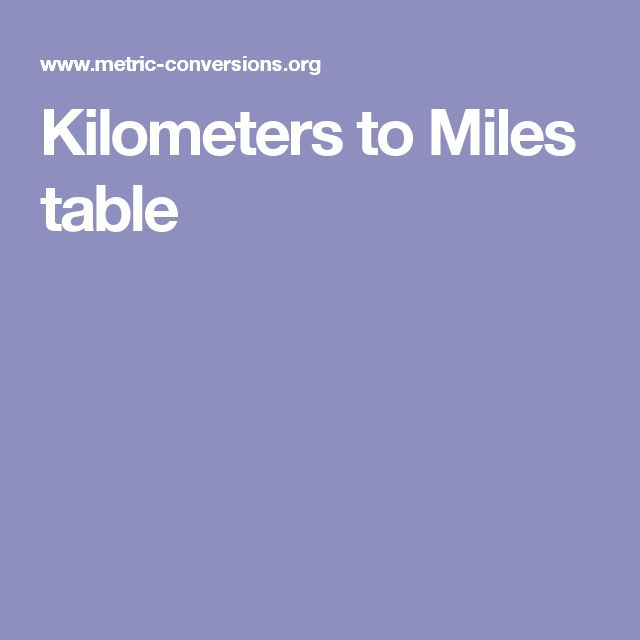 kilometers to miles table conversion tables pinterest tables. Black Bedroom Furniture Sets. Home Design Ideas