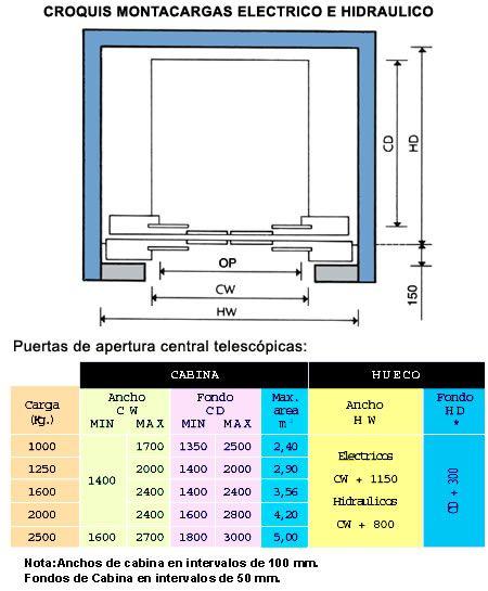 Mejores 110 im genes de montacargas en pinterest - Precios montacargas para personas ...