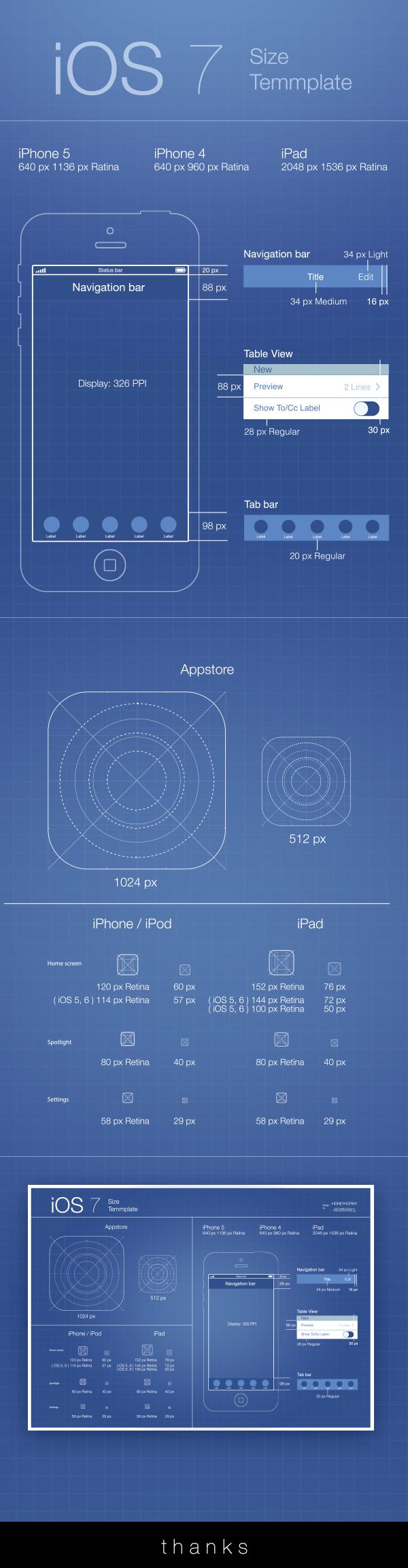 iOS 7 Template by Temmasuk Dechawanitcha, via Behance