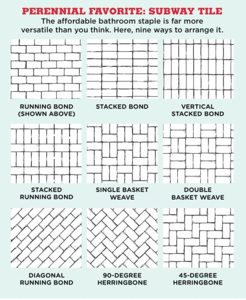 15 interior design charts that will turn you into a decorating pro subway tilessubway tile patternsnew kitchenkitchen ideasbacksplashnine - Subway Tile Patterns Ideas