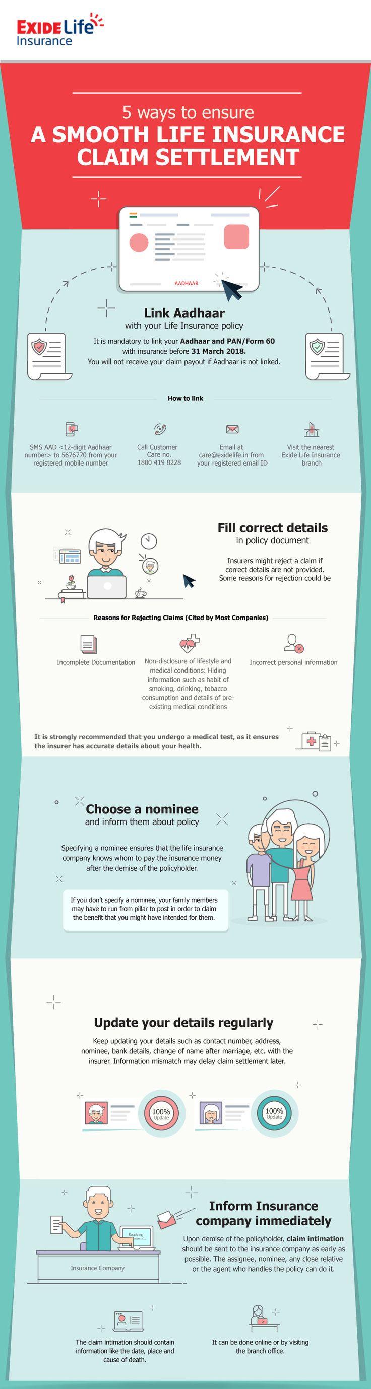 infographic digitalmarketing contentmarketing