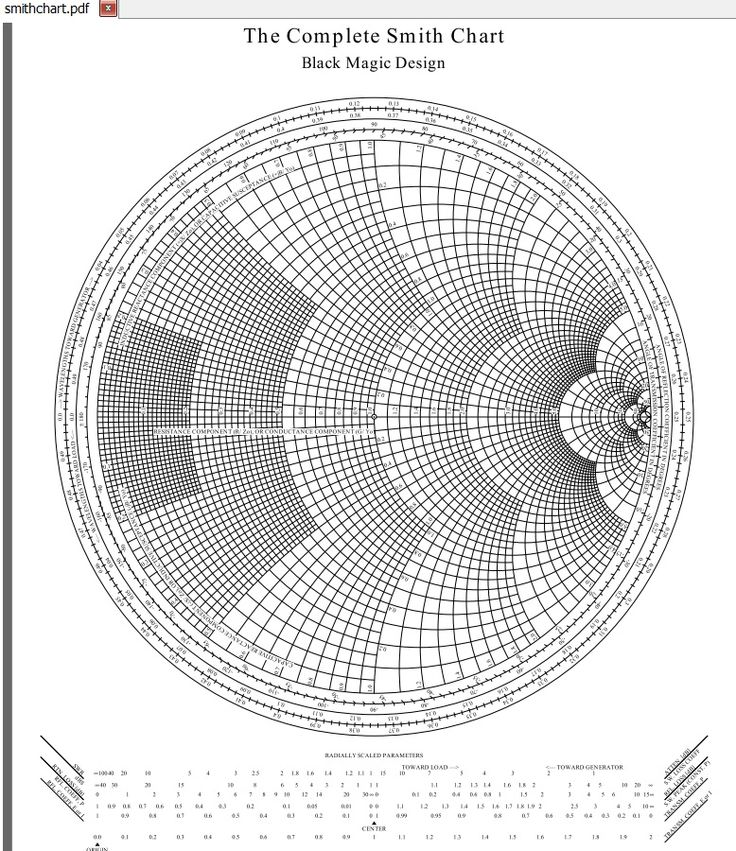 Best  Smith Chart Ideas On   Daniel Smith Art Color