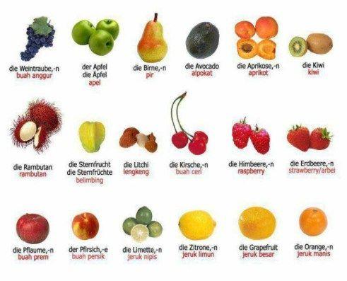 Das Obst. Buah-buahan bahasa Jerman