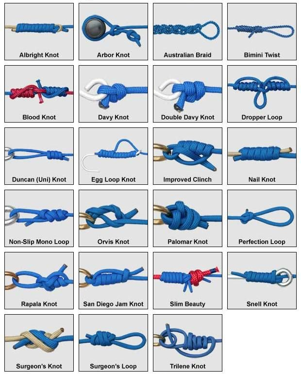 Provides platform to learn step by step knot for Fishing knots for lures