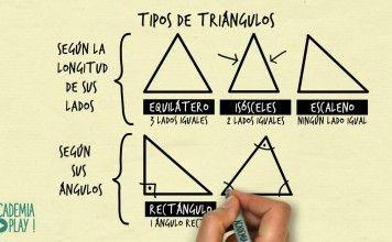 Tipos de triángulos según sus lados y ángulos