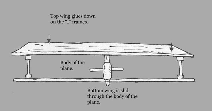 Cómo construir modelos de aviones con madera balsa. Los modelos de aviones de madera balsa son ligeros, fáciles de construir y de bajo costo a la hora de reunir los materiales. Un tipo de avión de madera balsa que no se ve tan a menudo es el biplano. Este luce dos alas, una en la parte superior y la otra en la parte inferior, y su diseño permite que le añadas un toque de diversidad a tu colección ...