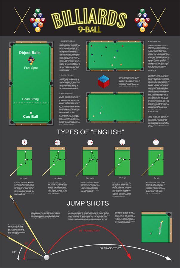 https://www.youtube.com/user/Bilijar9 -  Pool | Snooker | Billiards  Re-pinned from Billy Perkins