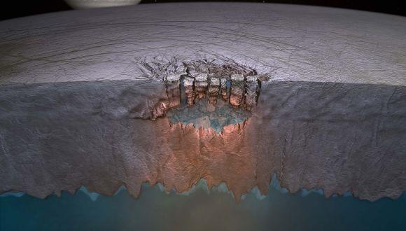 Hubble uzay teleskobuyla Jüpiter'de su bulundu.       SIFIRDAN MATEMATİK ÖĞRENİN   NASA'nın Hubble Uzay Teleskobu, Jüpiter'in Europa uyd...