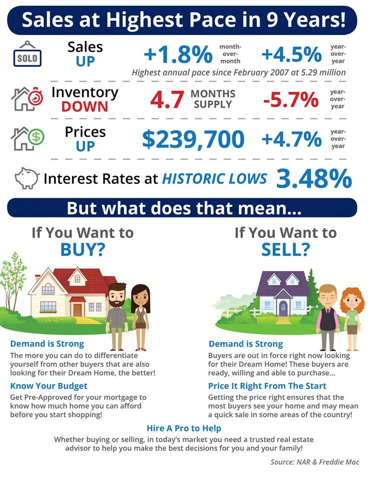 19 best Real Estate Tips  Listings images on Pinterest Real - home purchase agreement