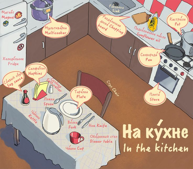 [LEARN RUSSIAN] The Russian picture dictionary: In the kitchen