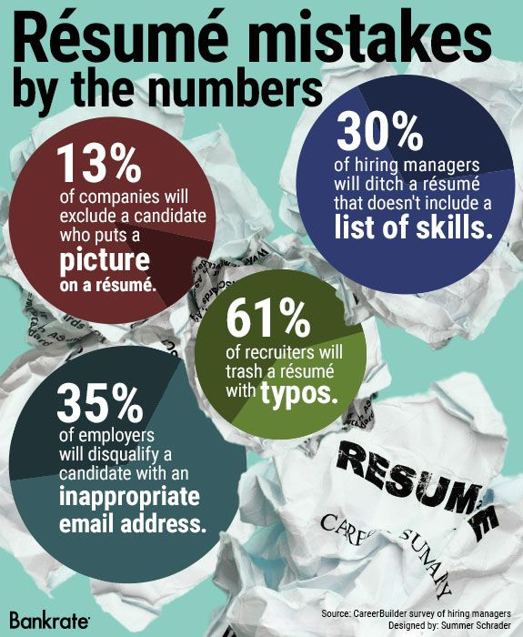 190 best Finance Infographics images on Pinterest Money - avoiding first resume mistakes
