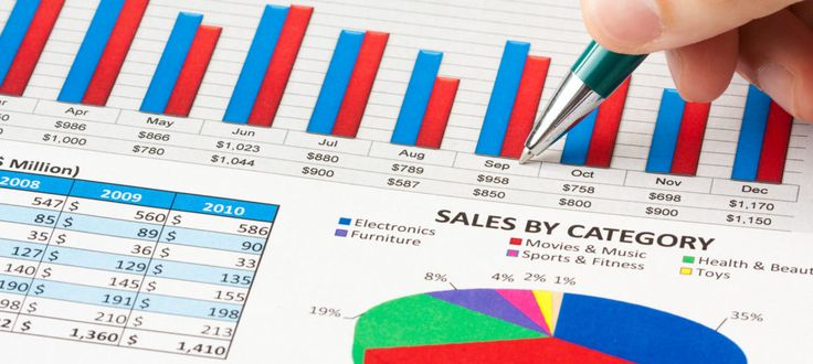 Sales Reports You Should Derive Out Of Your CRM Here is a list of Sales reports and sales related reports that enable you to derive data, predict trends and make decisions. read more visit http://crmneeds.com/category/sales/