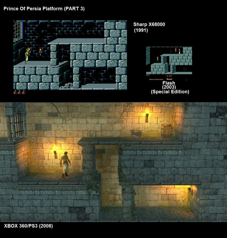 Prince Of Persia Platform (Part 3)